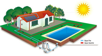 Funcionamento-aquecedor-solar-piscinas