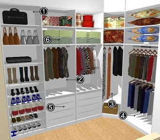 Projetos de closets pequenos com medidas decorando casas for Walking closet modernos pequenos