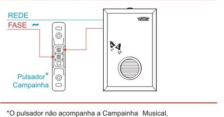 Como instalar campainha elétrica